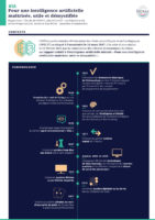 OPECST_rapport_Intelligence_artificielle_infographie-1-icon